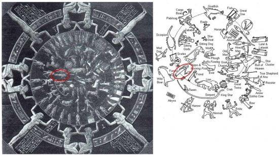 Ancient Egyptian Dendera Zodiac